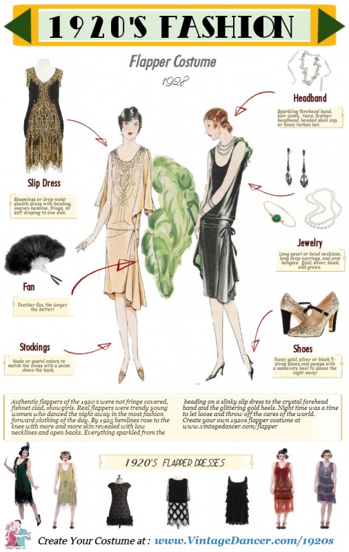 Flapper costume guide. What to wear and where to buy 1920s vintage inspired flapper dresses, shoes and accessories.