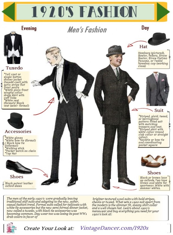 1920s Mens fashion , clothing, costume ideas. How to create an authentic 1920s men's style using new clothing. Learn and shop at Sahafah24.info
