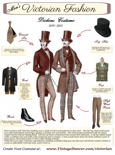 Victorian mens costume guide. What to wear as a victorian gentlemen. At #vintagedancer.com