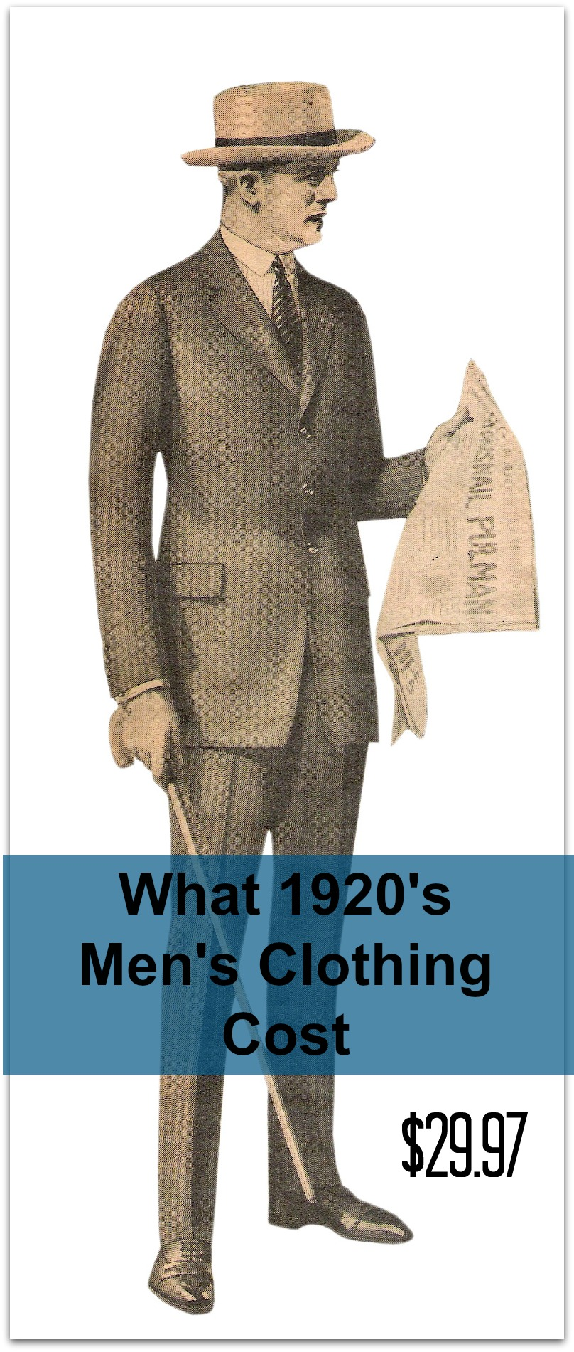 Men's 1920s Clothing and Cost